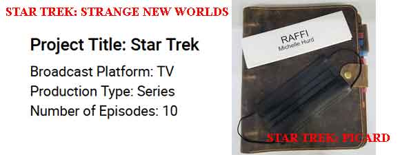 Production Has Begun On Two Trek Series